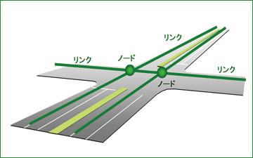 道路網の表現方法